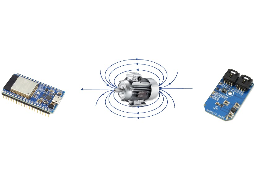 Detect Magnetic Field and Current Direction Using MMC2460MT