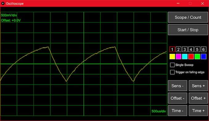 Wave generator RC signal