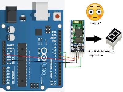 Transmitting Data via Bluetooth Module and Arduino