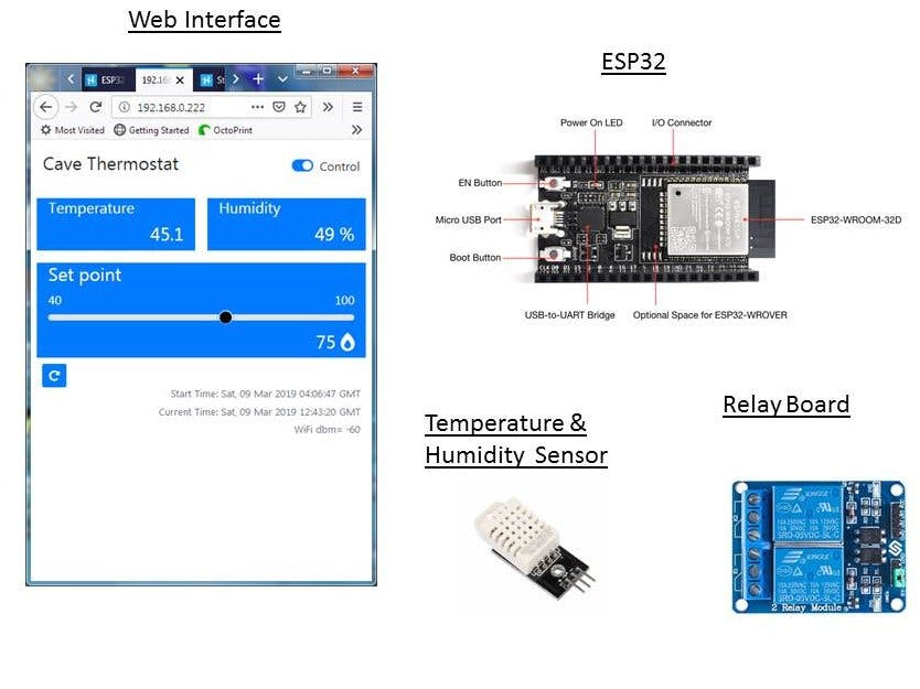 WiFi Thermostat ESP32 and Arduino