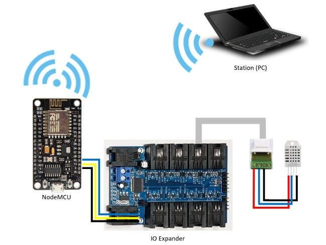 Wireless Serial Bridge - Hackster io