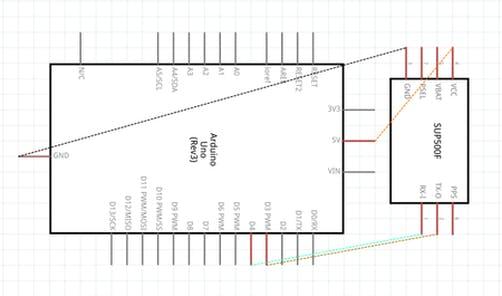 Project 012: Arduino Ublox Neo-7N GPS Module Project