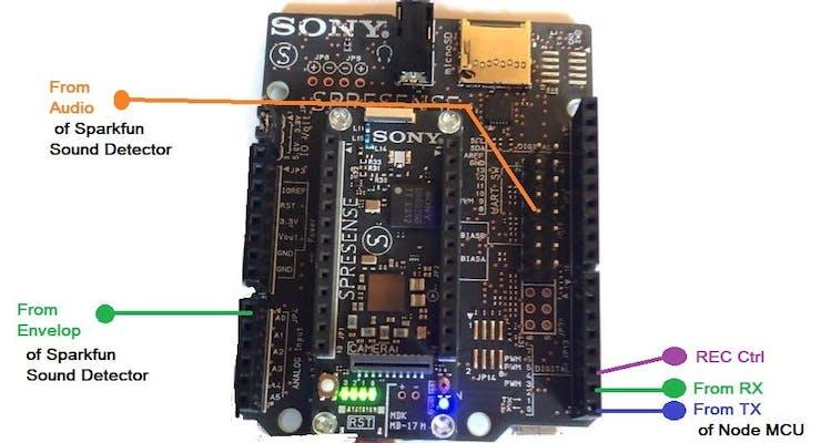 Sony Spresense board