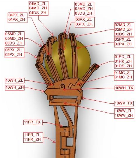 Instrument Layout
