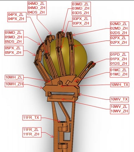 Instrument Layout