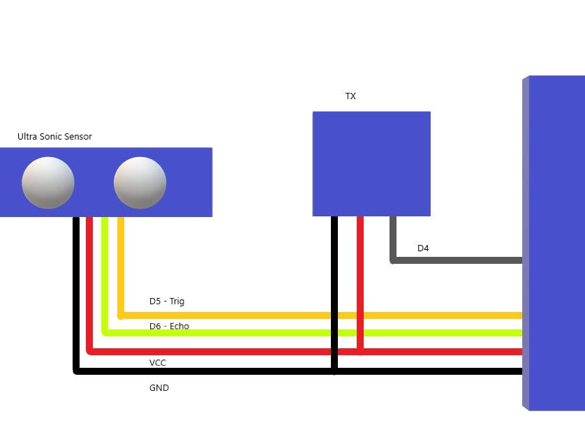 Water Level Display, Transmission Through Radio Frequency