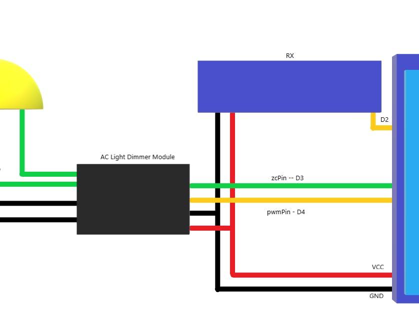 Wireless AC Power Dimmer for Fan Speed Controller Using RF