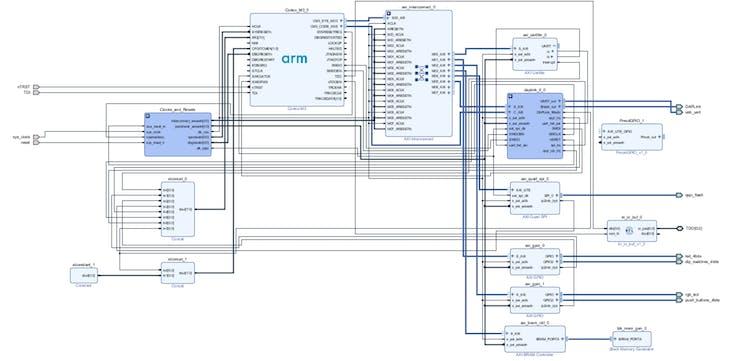 Reference Cortex-M3 design in Vivado