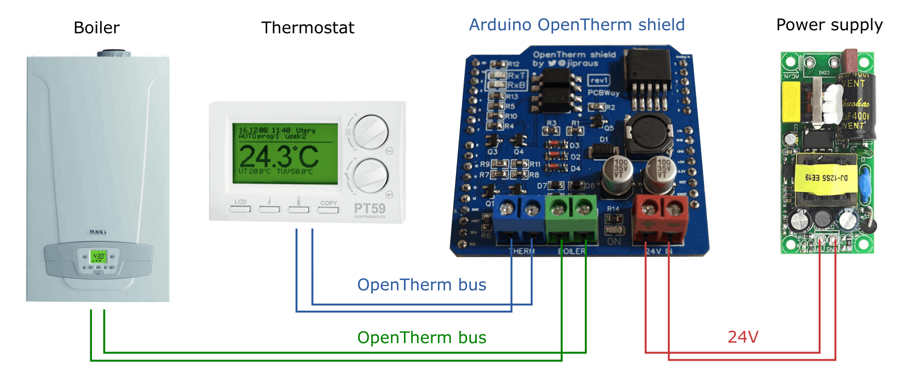 OpenTherm shield as a gateway/regulator