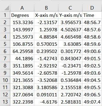 Sample CSV Output File