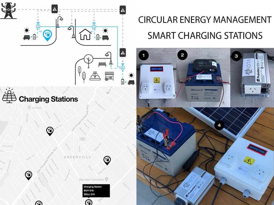 Circular Energy - Renewable Energy Charging Station Network