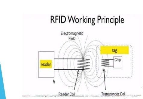 RFID Based Attendance System Using Arduino - Hackster io
