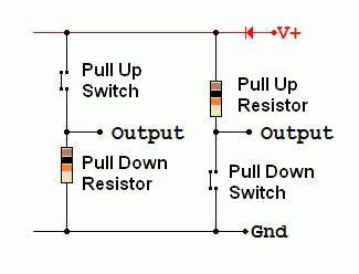 Pull up v/s pull down configuration
