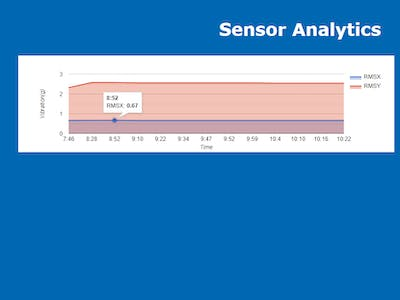 Visualize Wireless Sensor Data on Webpage using Google Chart