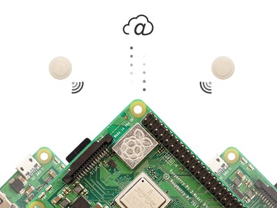 Bluetooth IoT Gateway