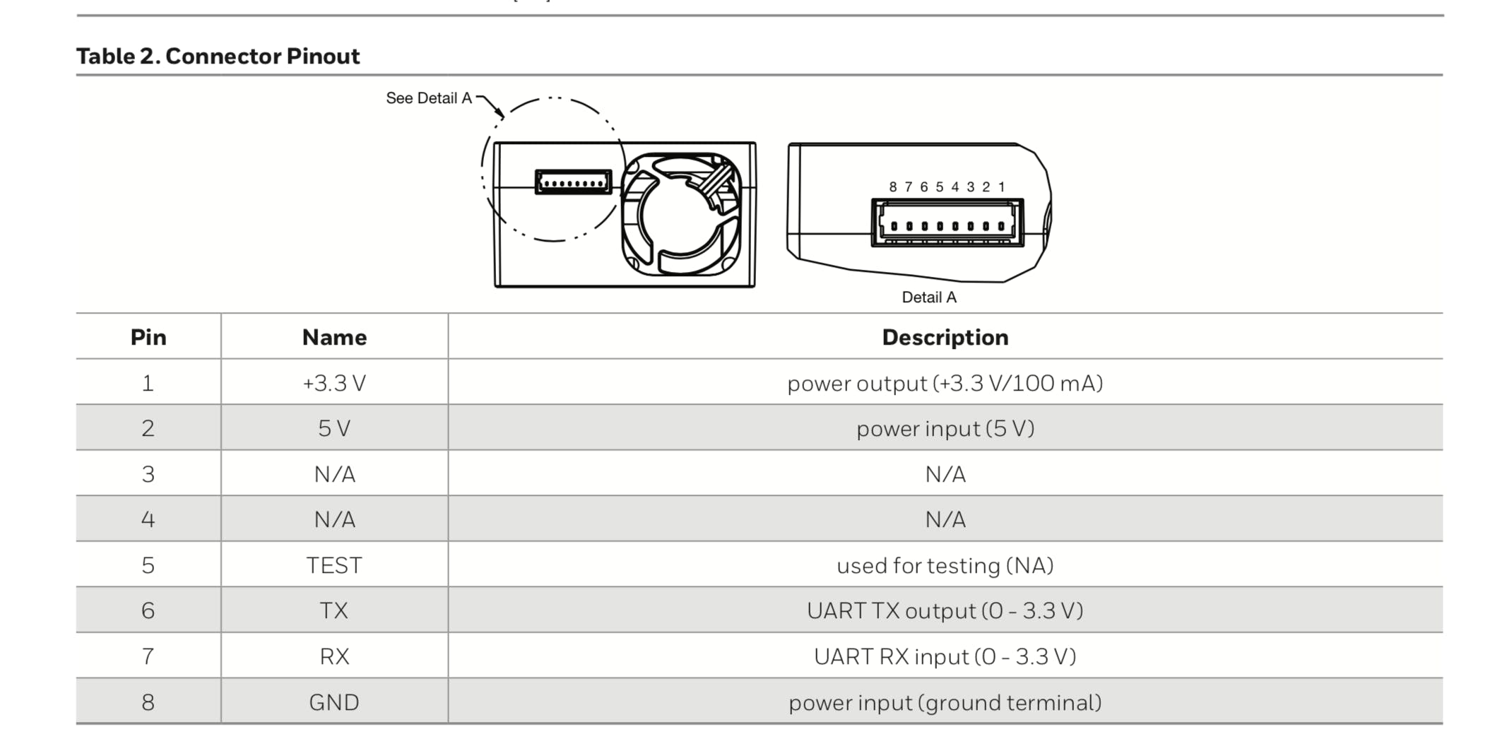 HPMA115S0 datasheet