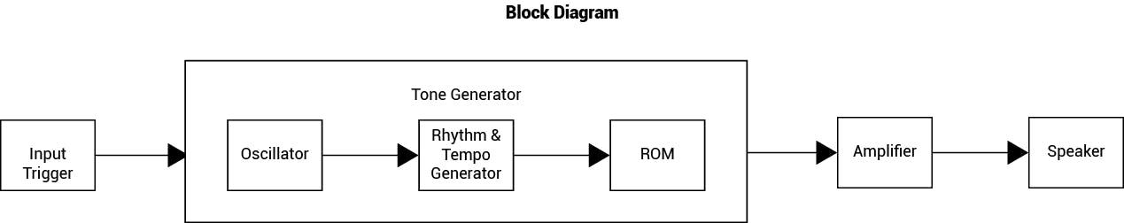 UM66 Musical Bell Block Diagram