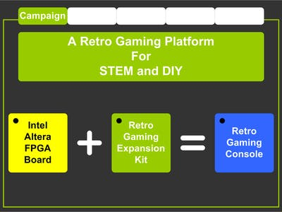 Retro Gaming for STEM and DIY