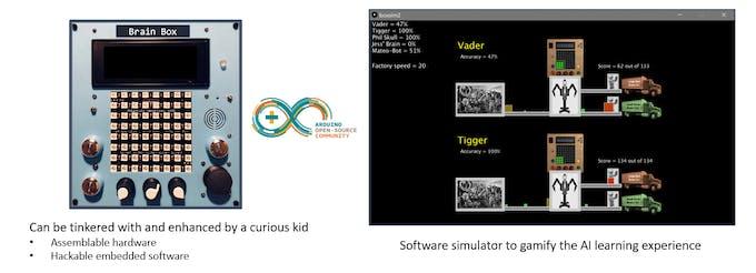 An Arduino based platform to teach AI to kids