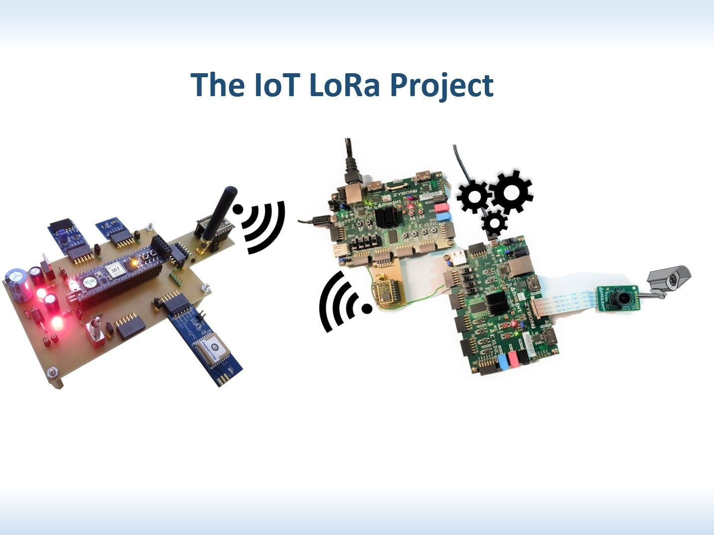 The IoT LoRa Project
