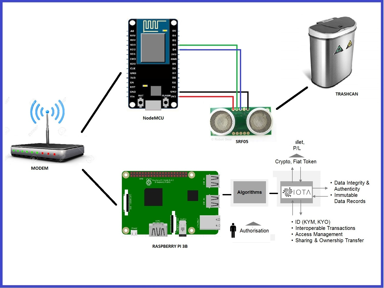 How To Build A Mq2 Smoke Sensor Circuit With A Raspberry Pi