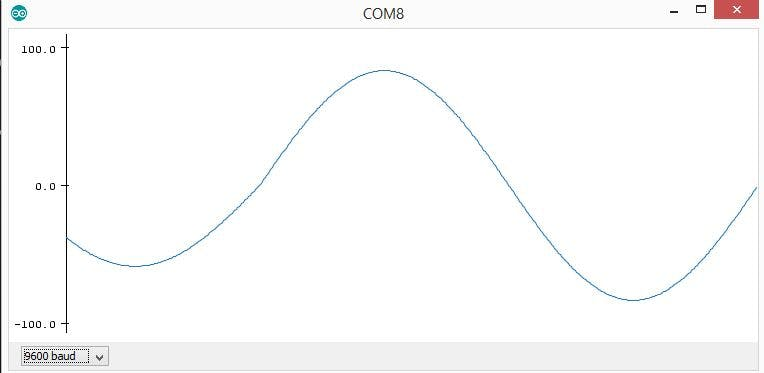 Damping curve observed in Serial plotter