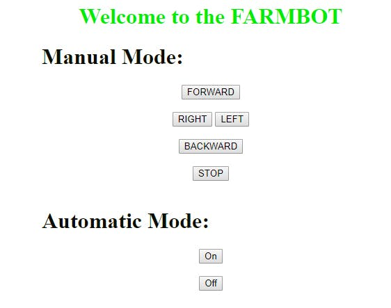 Bot controlling Modes