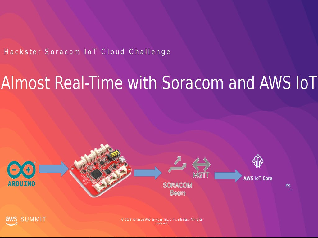 Almost Real-Time Analytics with AWS and the Soracom Wio LTE