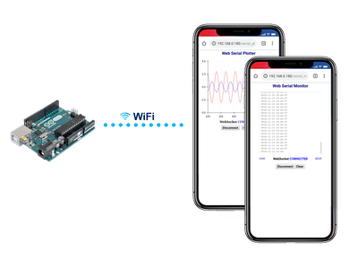 View Arduino Serial Monitor & Serial Plotter on Smartphone
