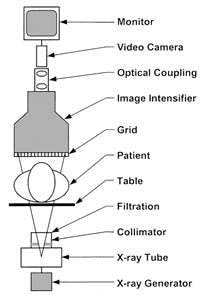What the heck is a collimator? Well, you know, it collimates, obviously.
