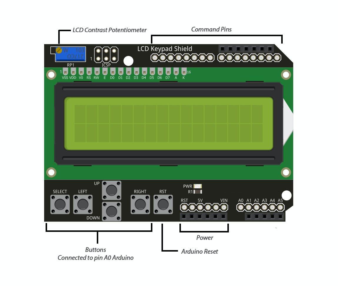 LCD 1602 16x2 Keypad Shield For Arduino HGUK