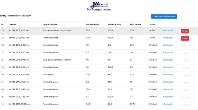 Dispatcher User Interface. List of transportations