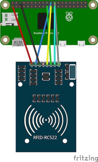 Schematic to connect the RC522 to the Raspberry Pi Zero.