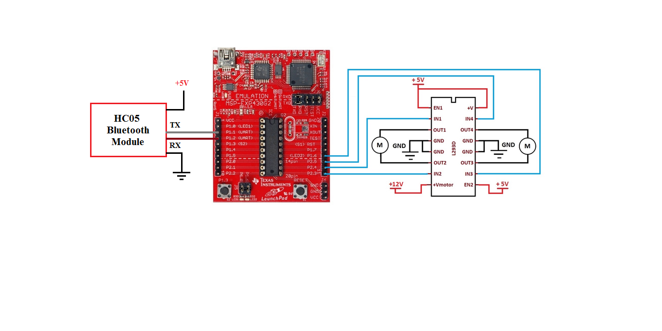 Bluetooth Controlled Robot - Hackster io