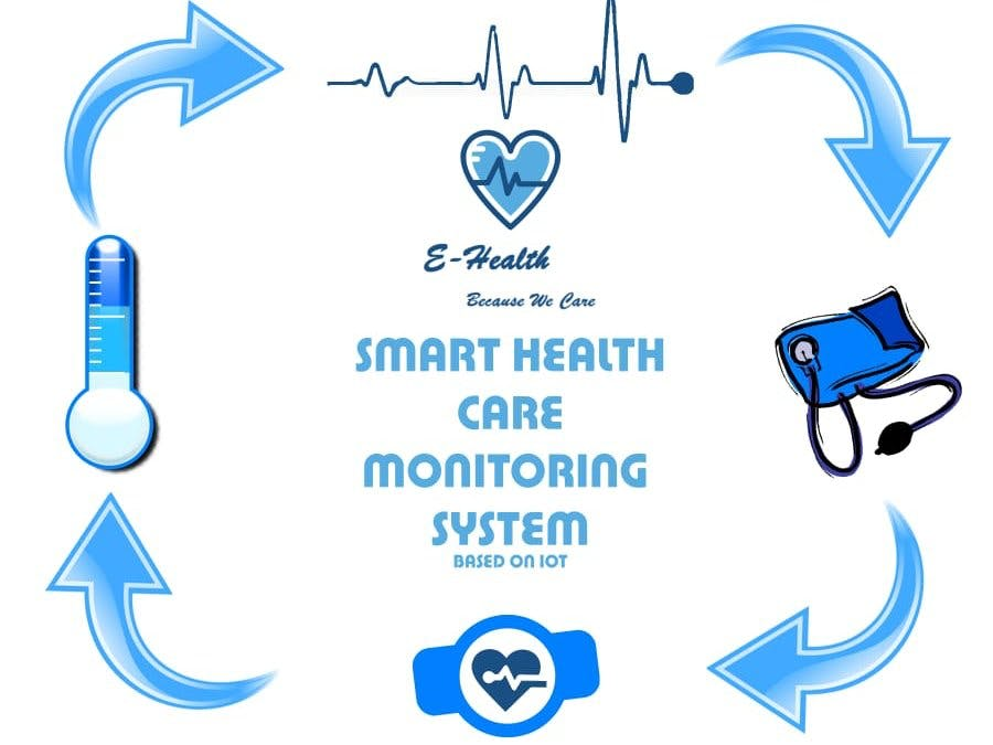Smart Health Care Monitoring System Based on IoT - Arduino