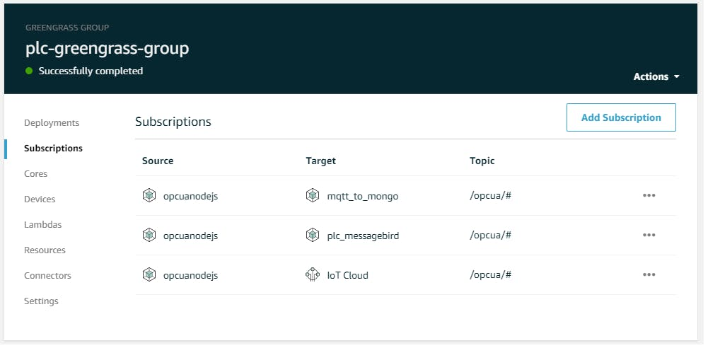 SMS From PLC with AWS Greengrass and MessageBird SMS API