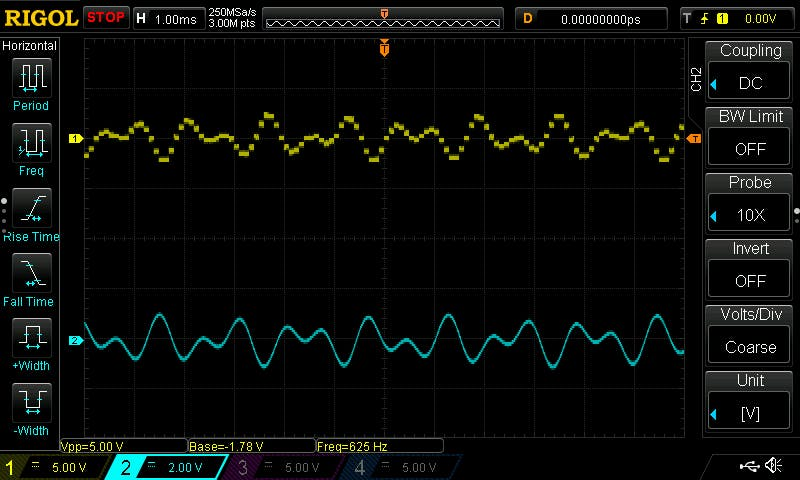 Comparison of the waveforms generated by Arduino and analog generator.