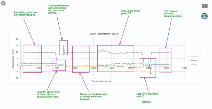 carefully observe each annotation - uploaded in schematics if not visible