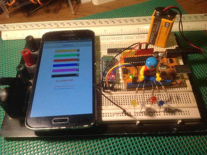 iHackLab Command Control Station Apps