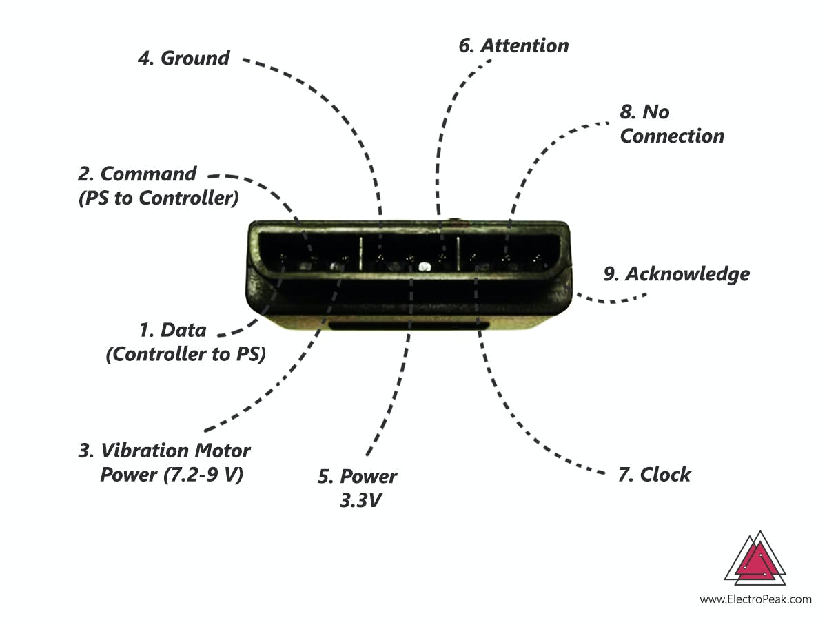 dualshock 2 wiring diagram how to interface ps2 wireless controller w arduino arduino  interface ps2 wireless controller