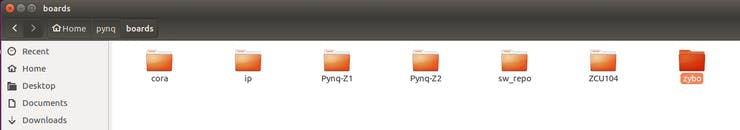 New Zybo Folder