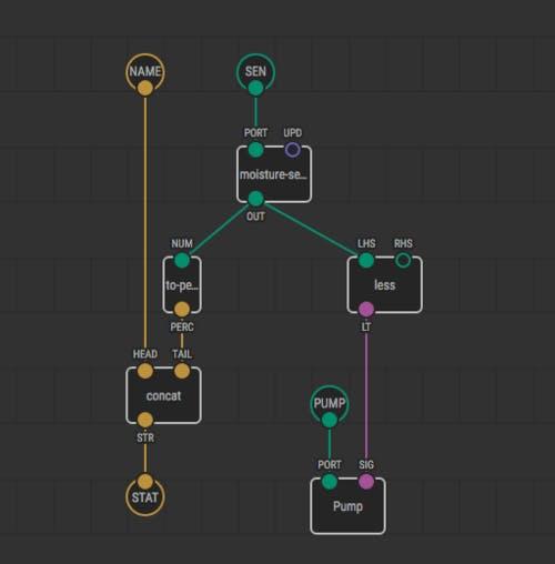 XOD graphical programming environment