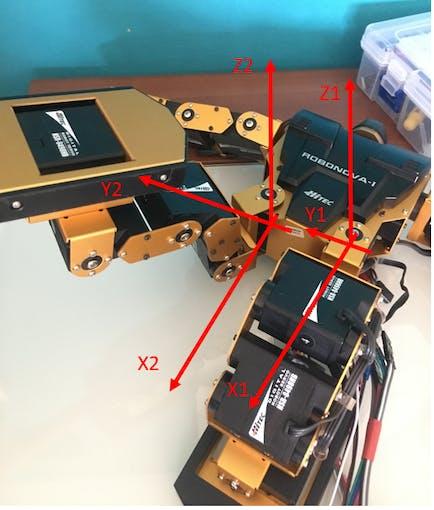 Reference Sistem for each leg