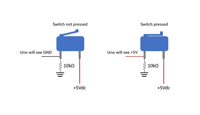 Concept of a Pull-Down Resistor