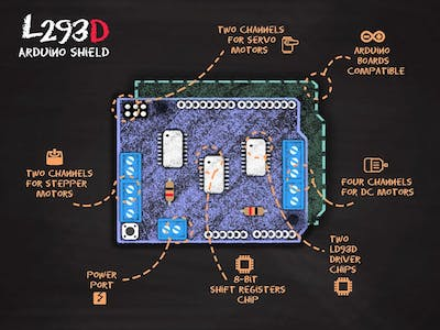 Arduino L293D Motor Driver Shield Tutorial