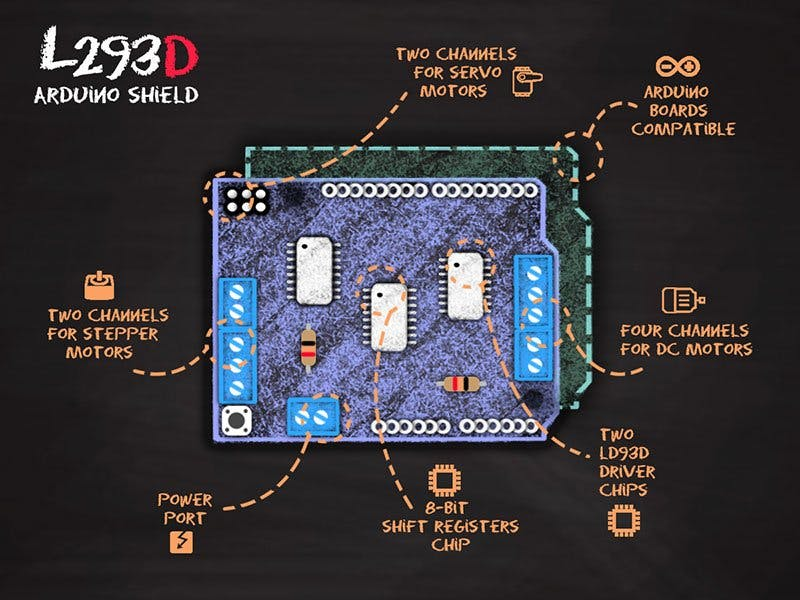 Arduino L293D Motor Driver Shield Tutorial - Arduino Project Hub