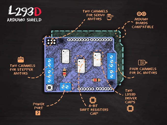Arduino L293D Motor Driver Shield Tutorial - Arduino Project Hub