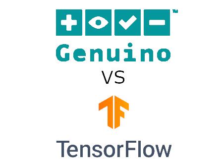 Technologies: Intel Pattern Matching vs TensorFlow