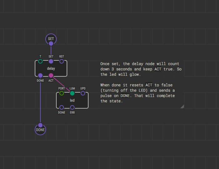 Building a node from an existing patch