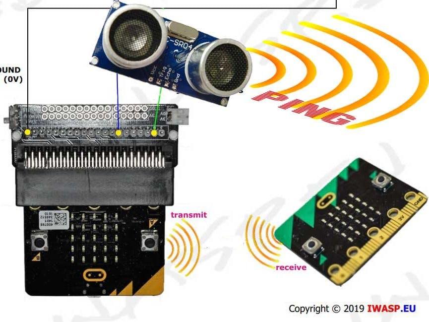 Micro:bit Sonar Remote Movement Sensor